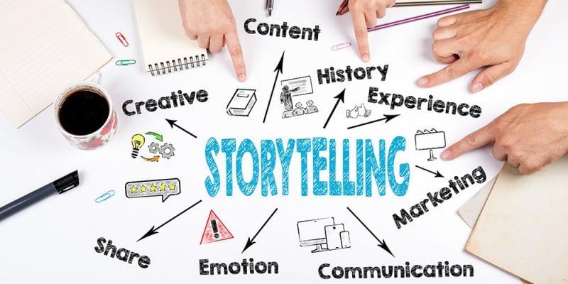 Storytelling - Image Building