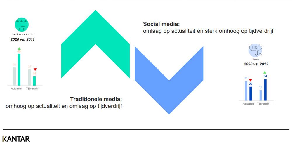 mediabelevingsonderzoek kantar 2020 buitenreclame image building 2